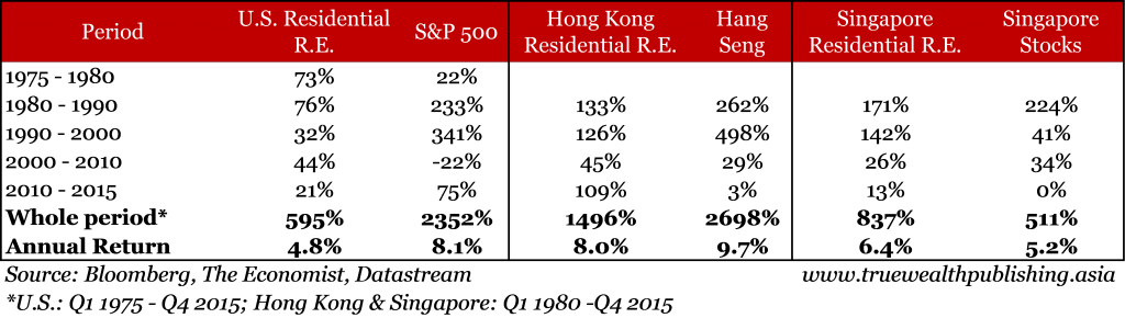 stock-market-vs-real-estate-1024x290