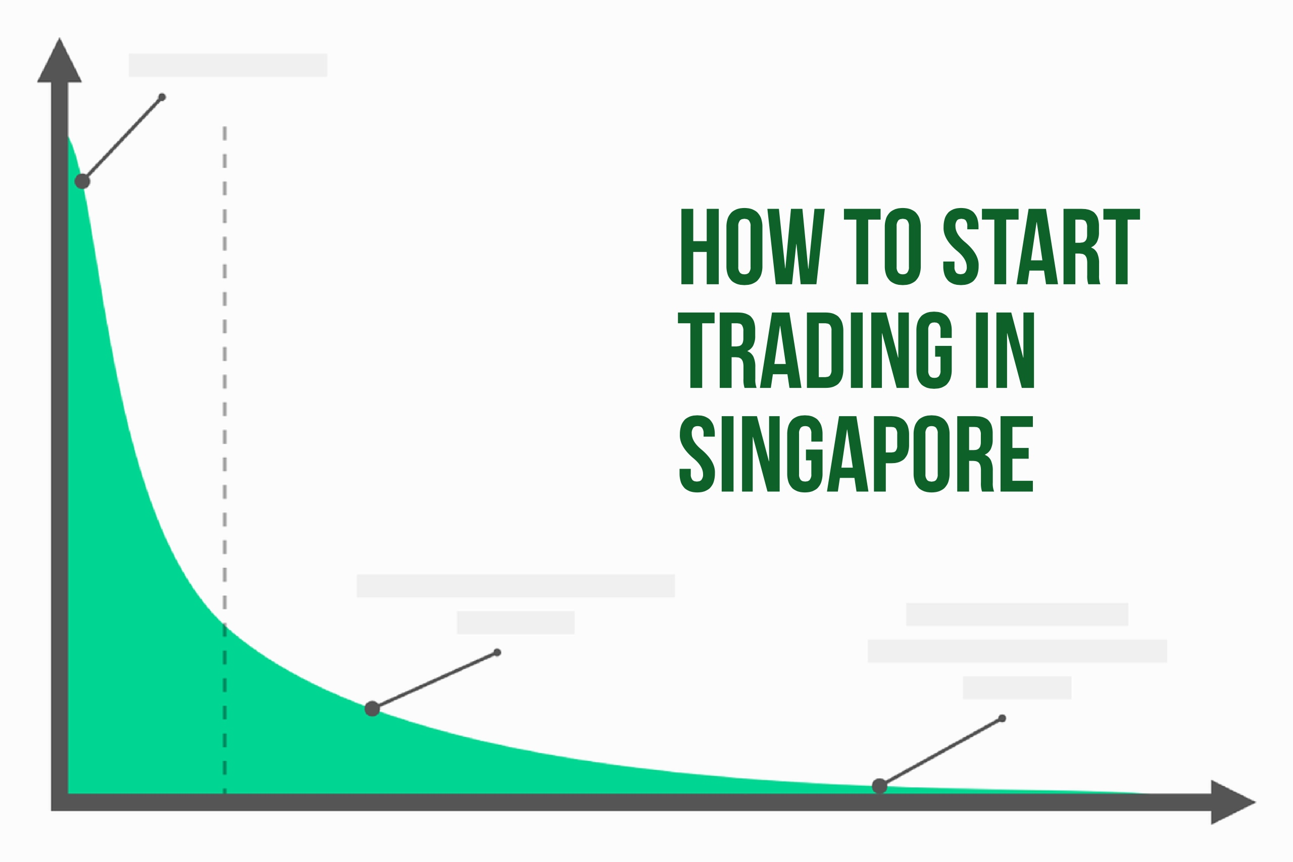 How to open forex account in singapore