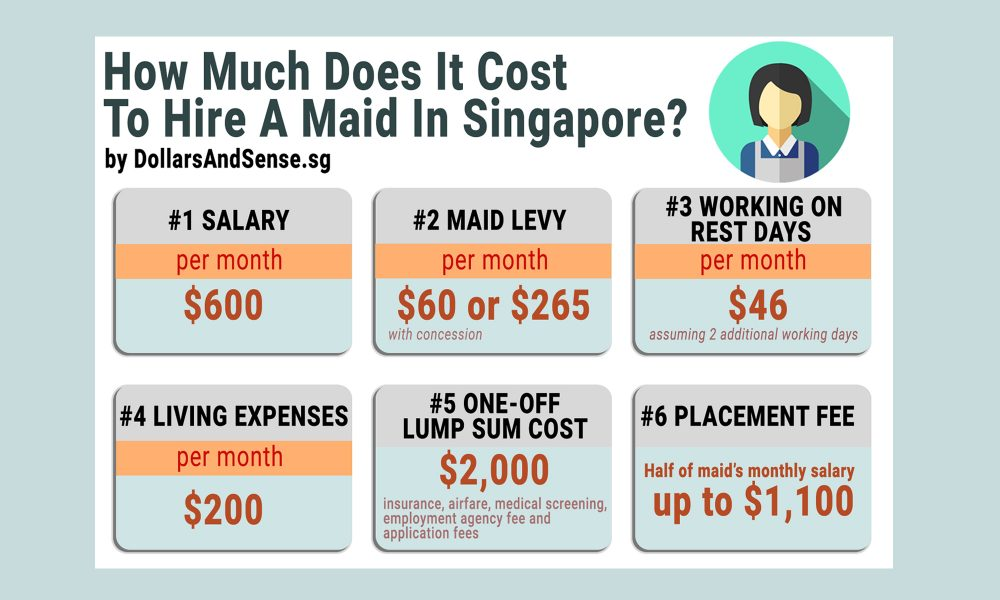 2019 Edition] How Much Does It Cost To Hire A Maid In Singapore?