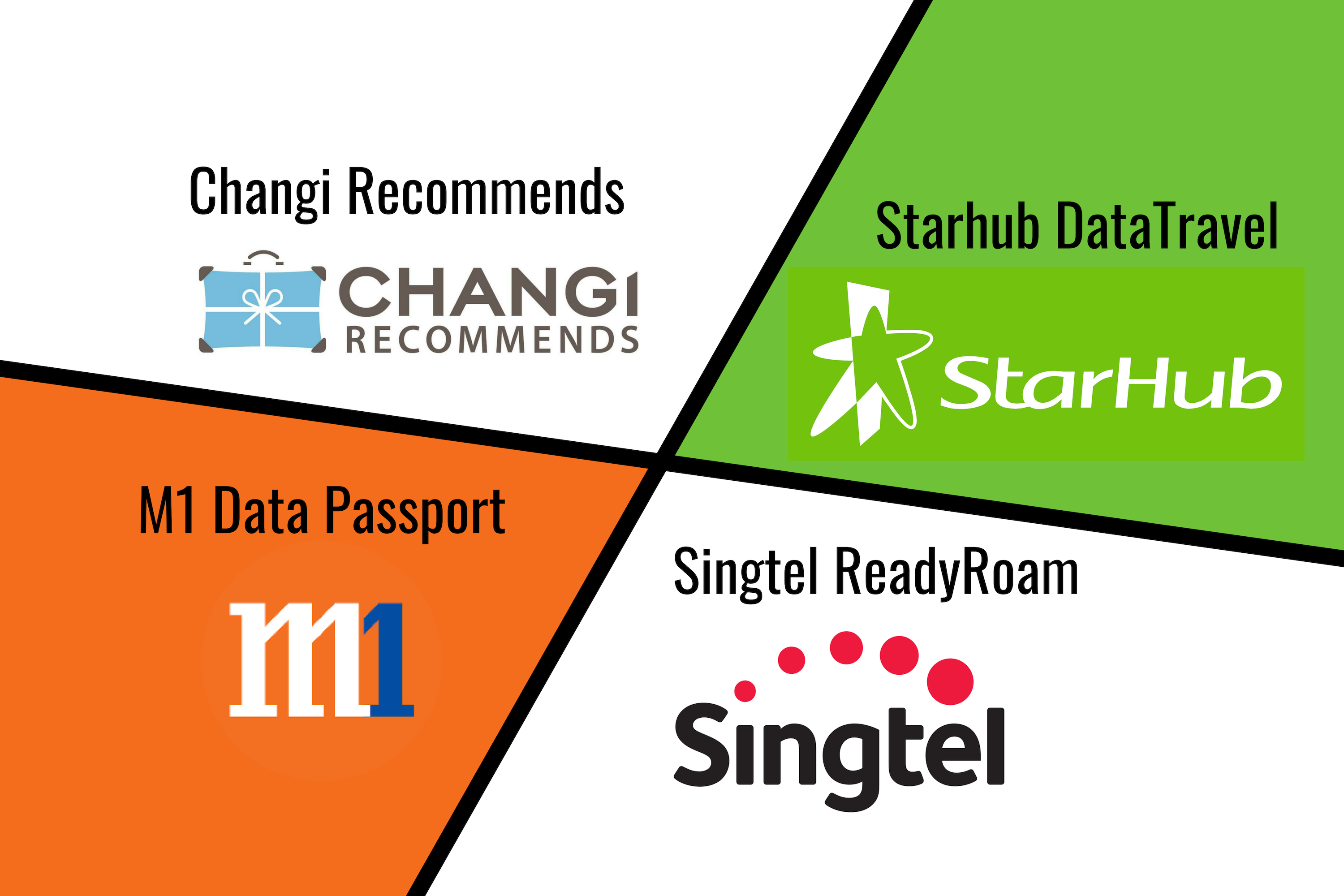 Cheapest Overseas Data For Singaporeans: Singtel ReadyRoam